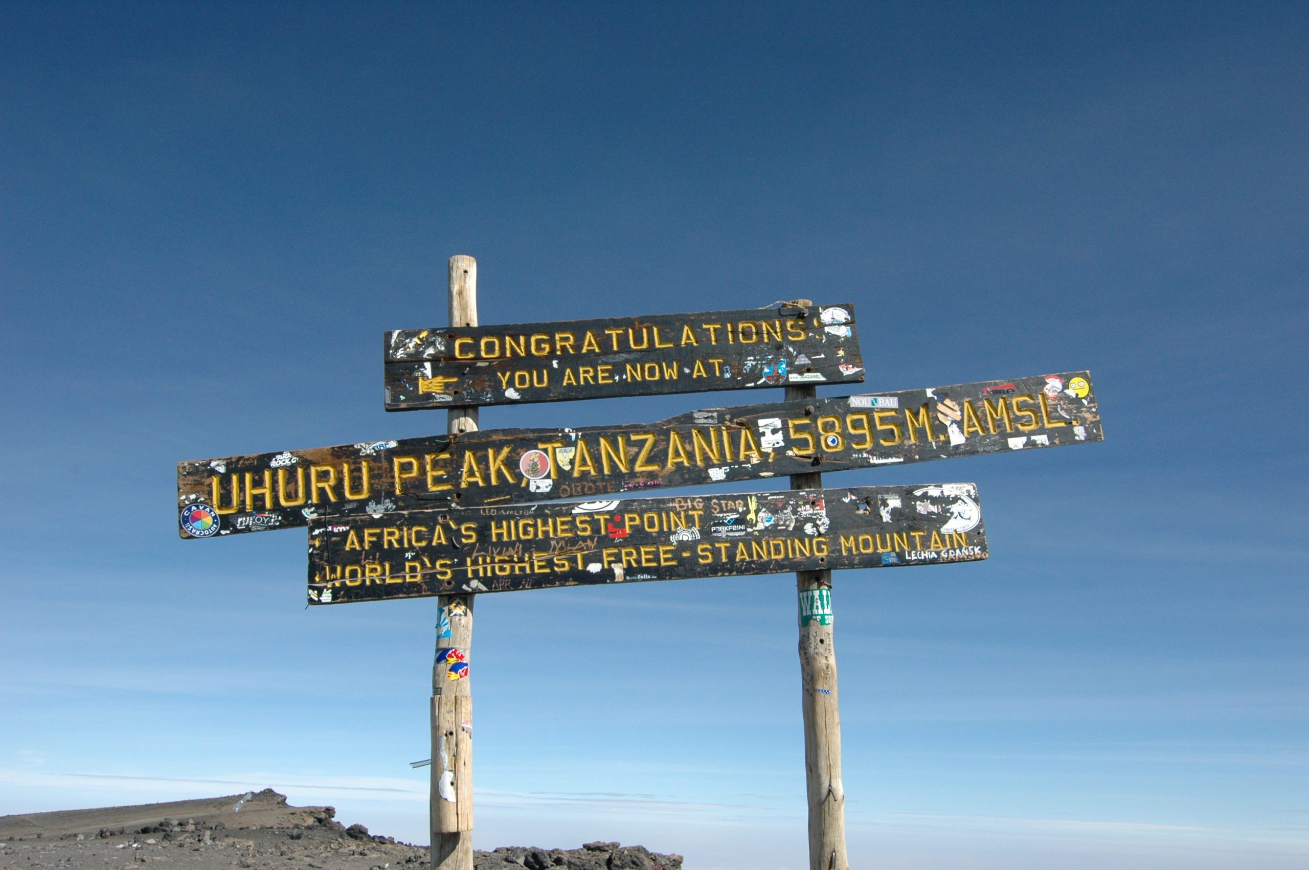 a sign that says welcome to uhuru peak with blue sky on kilimanjaro climb